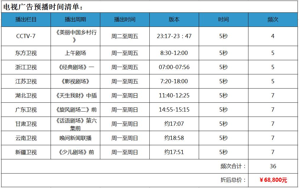 6.88W央视+卫视广告 9台联播套餐