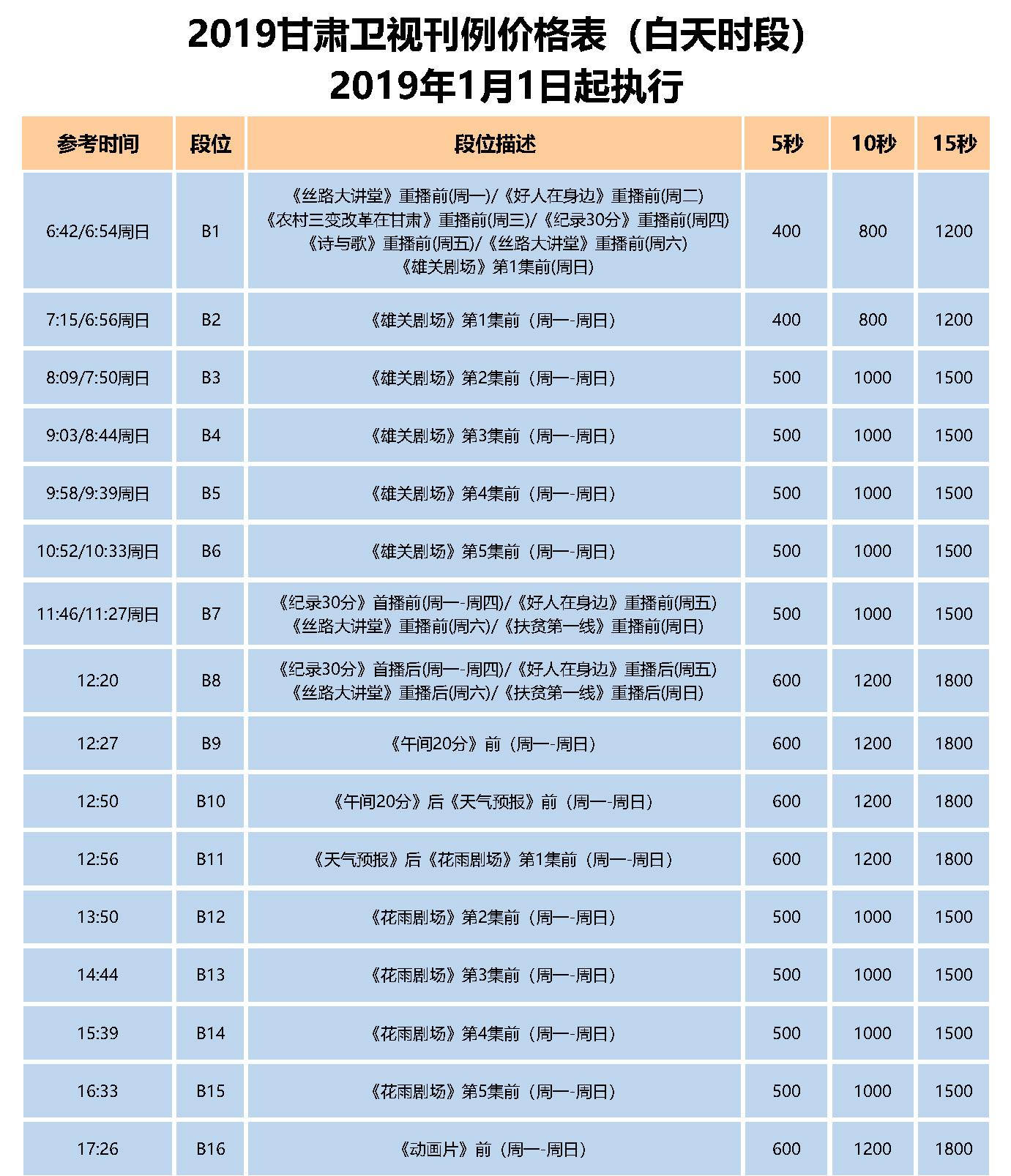 2019年 甘肃卫视 全天时段广告刊例价格