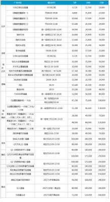 2018年湖南卫视刊例价格表