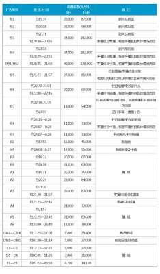 2018年四川卫视刊例价格表