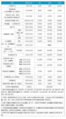 2018年江苏卫视广告刊例价格表