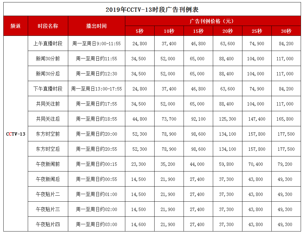 CCTV-13新闻频道 2019年时段广告刊例价格