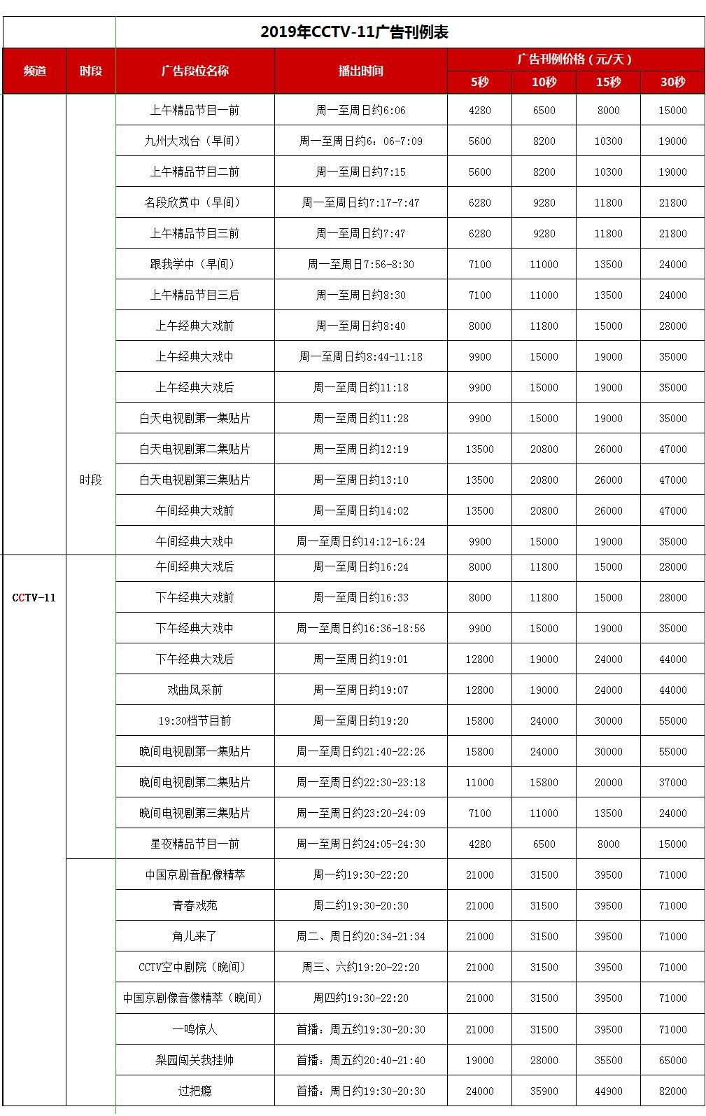 CCTV-11戏曲频道 2019年广告刊例价格