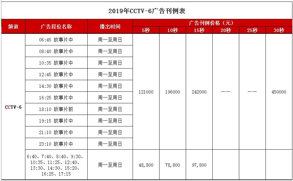 CCTV-6电影频道 2019年广告刊例价格